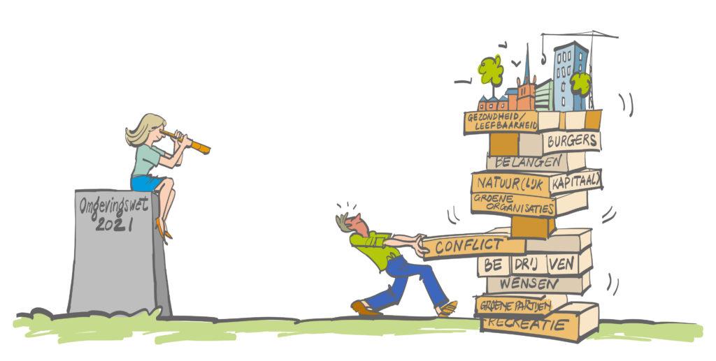 Duurzaam ondernemen en Omgevingswet
